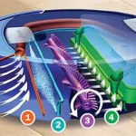 Робот пылесос — автоматизированный помощник по хозяйству