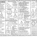 Изменения в структуре ГИА по математике в 2013 году