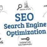 Internet Solution Group — быстрое и качественное продвижение вашего сайта
