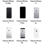 Причины обращения в авторизованный сервис iPhone и гарантия обслуживания